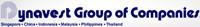 Dynavest Pte Ltd