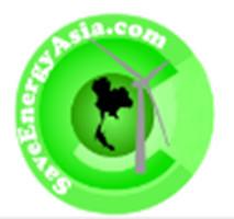 Save Energy Asia Co., Ltd.