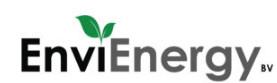 Envi Energy B.V.