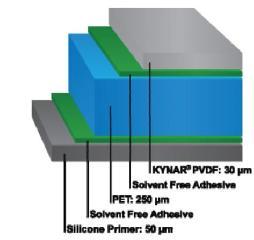 Hemera GPP 1000 (SIL)