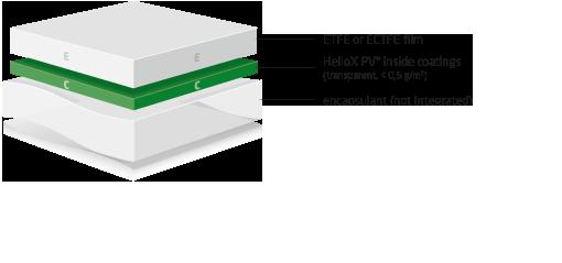 frontsheet transluX EC 100