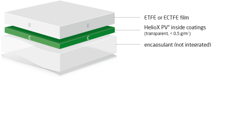 frontsheet transluX ECC 100