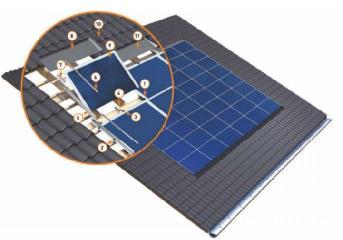 FVG 60-156BI Solrif 230~250