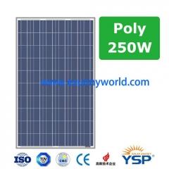 YSP-250P 250~270