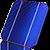 Células Solares en Promoción
